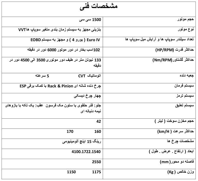 مشخصات و اپشن های لیفان X50