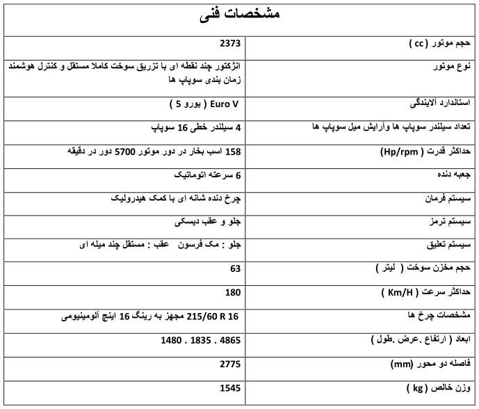 مشخصات و اپشن های لیفان 820