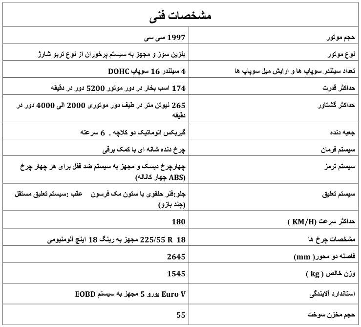 مشخصات و اپشن های جک S5